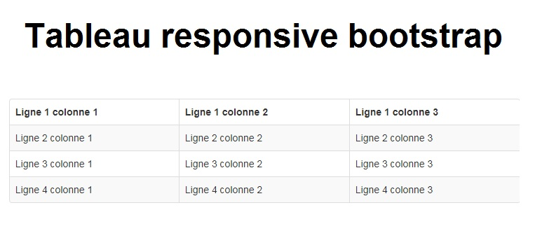 Table Responsive Joomla Deja Faite Avec Exemple Complet